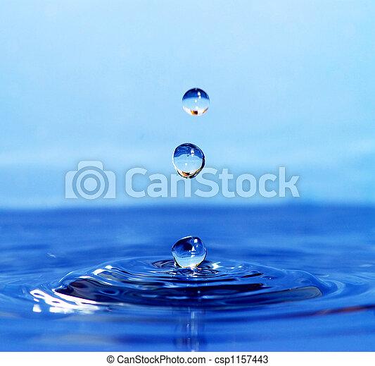 zředit vodou poslat řádku - csp1157443
